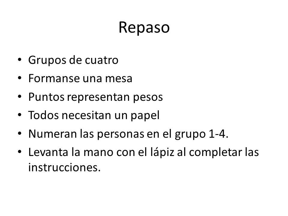 Repaso Grupos de cuatro Formanse una mesa Puntos representan pesos Todos necesitan un papel Numeran las personas en el grupo 1-4.