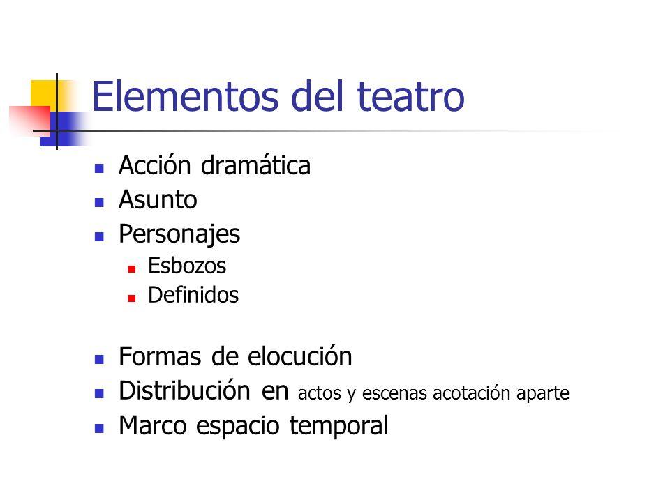 Elementos del teatro Acción dramática Asunto Personajes Esbozos Definidos Formas de elocución Distribución en actos y escenas acotación aparte Marco espacio temporal