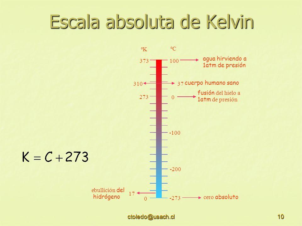 ctoledo@usach.cl10 Escala absoluta de Kelvin
