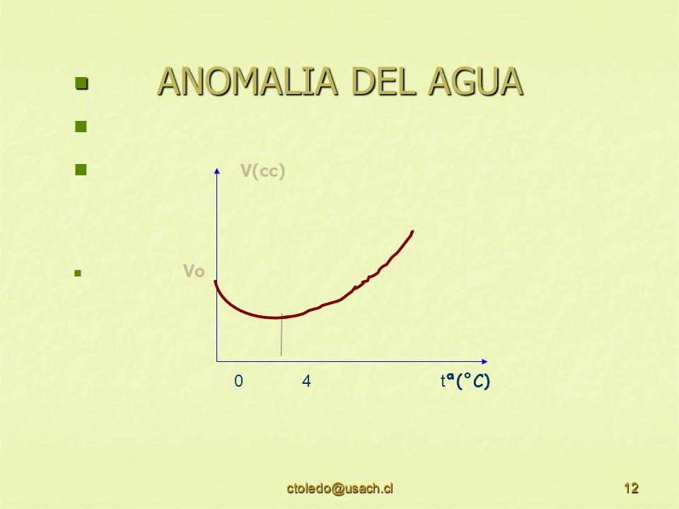 ctoledo@usach.cl12 ANOMALIA DEL AGUA V(cc) Vo 04 t ª(°C)