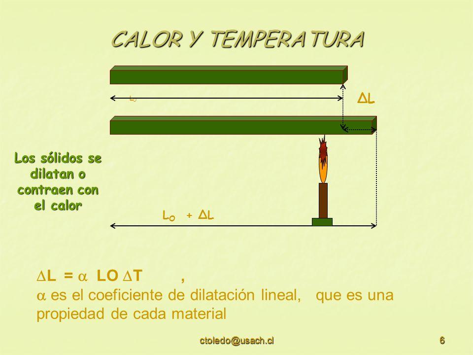 ctoledo@usach.cl6 CALOR Y TEMPERATURA LOLO L O + ΔL ΔL L = LO T, es el coeficiente de dilatación lineal, que es una propiedad de cada material Los sól