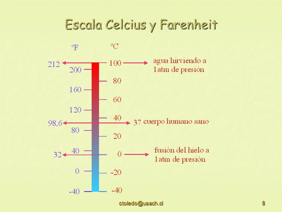 ctoledo@usach.cl9 0 100 0 212 32 ºF-32=180 ºC=100 ºF ºC