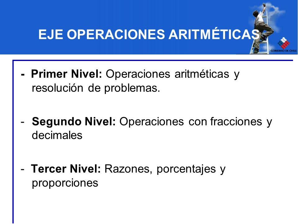 EJE OPERACIONES ARITMÉTICAS - Primer Nivel: Operaciones aritméticas y resolución de problemas. -Segundo Nivel: Operaciones con fracciones y decimales
