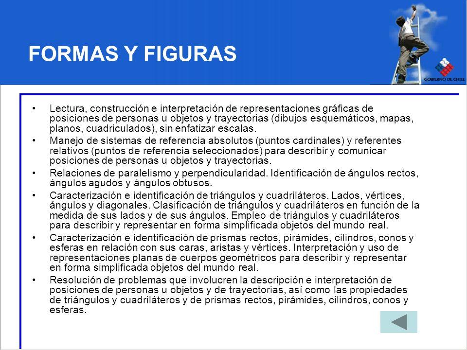 FORMAS Y FIGURAS Lectura, construcción e interpretación de representaciones gráficas de posiciones de personas u objetos y trayectorias (dibujos esque