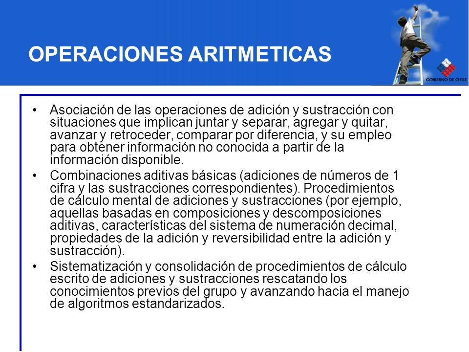 OPERACIONES ARITMETICAS Asociación de las operaciones de adición y sustracción con situaciones que implican juntar y separar, agregar y quitar, avanza