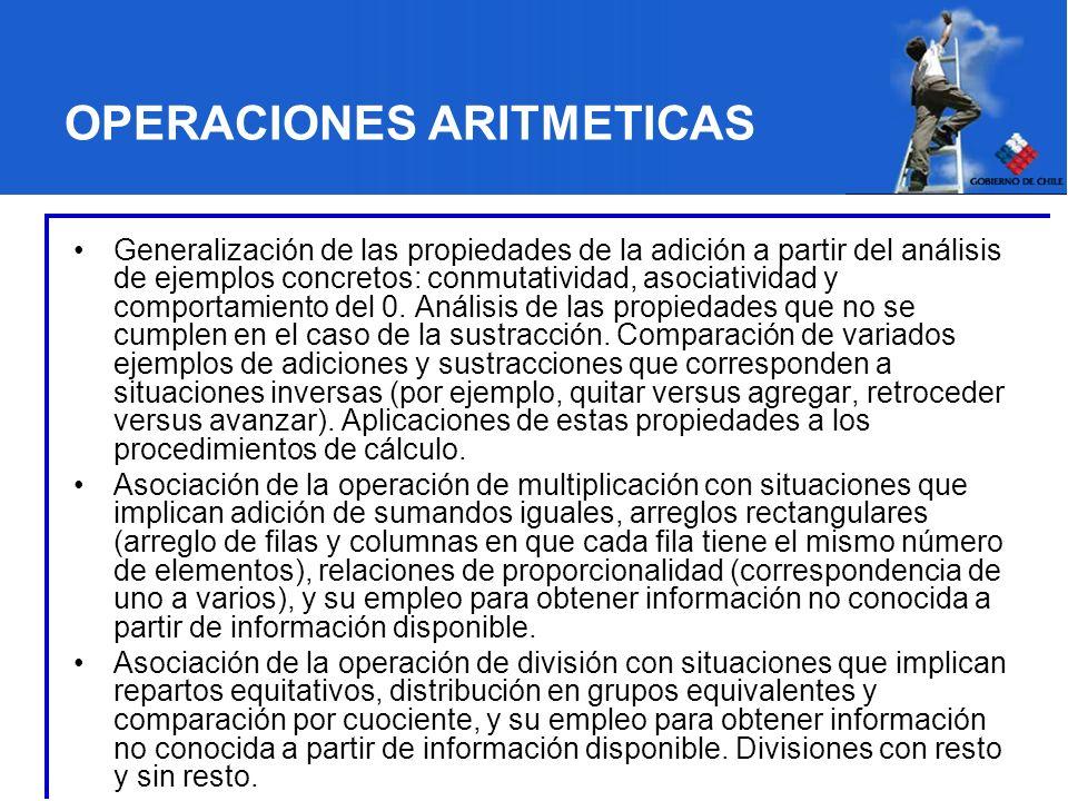OPERACIONES ARITMETICAS Generalización de las propiedades de la adición a partir del análisis de ejemplos concretos: conmutatividad, asociatividad y c