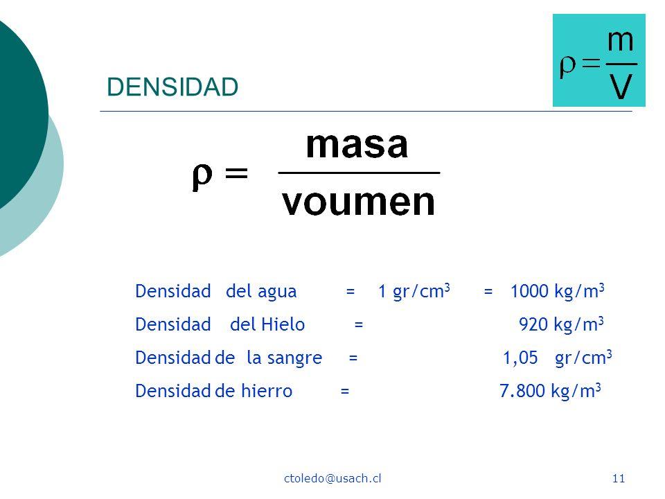 ctoledo@usach.cl11 DENSIDAD Densidad del agua = 1 gr/cm 3 = 1000 kg/m 3 Densidad del Hielo = 920 kg/m 3 Densidad de la sangre = 1,05 gr/cm 3 Densidad