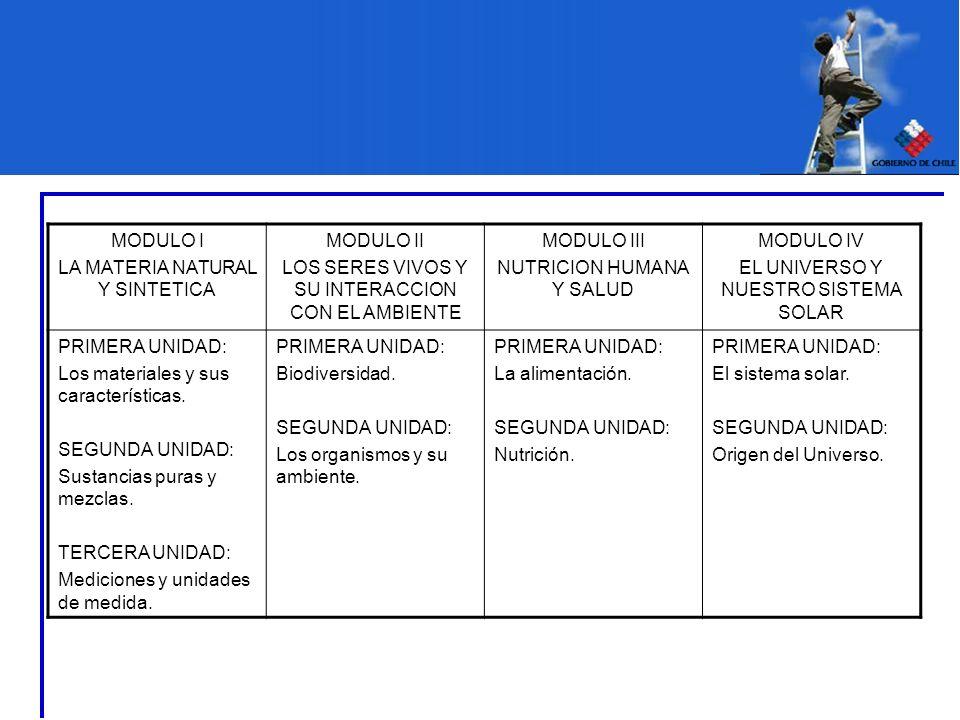 MODULO I LA MATERIA NATURAL Y SINTETICA MODULO II LOS SERES VIVOS Y SU INTERACCION CON EL AMBIENTE MODULO III NUTRICION HUMANA Y SALUD MODULO IV EL UN