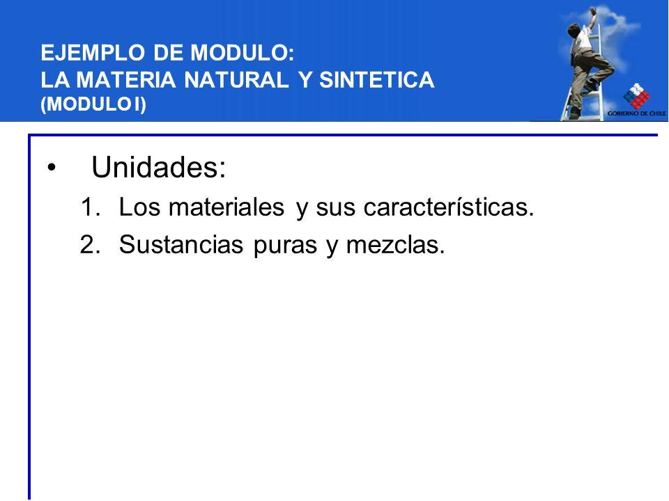 EJEMPLO DE MODULO: LA MATERIA NATURAL Y SINTETICA (MODULO I) Unidades: 1.Los materiales y sus características. 2.Sustancias puras y mezclas.