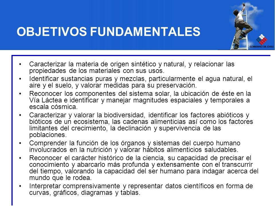 CONTENIDOS MINIMOS OBLIGATORIOS Los materiales.