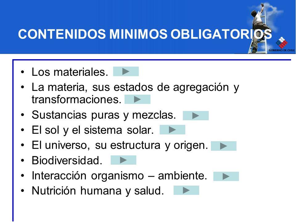 CONTENIDOS MINIMOS OBLIGATORIOS Los materiales. La materia, sus estados de agregación y transformaciones. Sustancias puras y mezclas. El sol y el sist