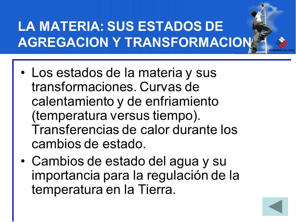 LA MATERIA: SUS ESTADOS DE AGREGACION Y TRANSFORMACION Los estados de la materia y sus transformaciones. Curvas de calentamiento y de enfriamiento (te