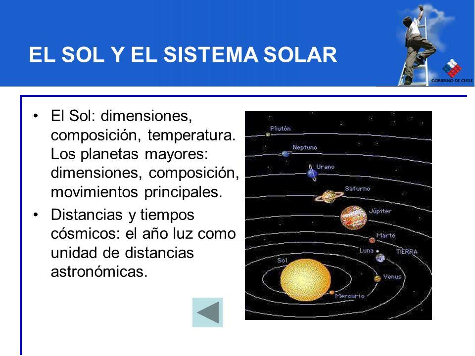 EL SOL Y EL SISTEMA SOLAR El Sol: dimensiones, composición, temperatura. Los planetas mayores: dimensiones, composición, movimientos principales. Dist