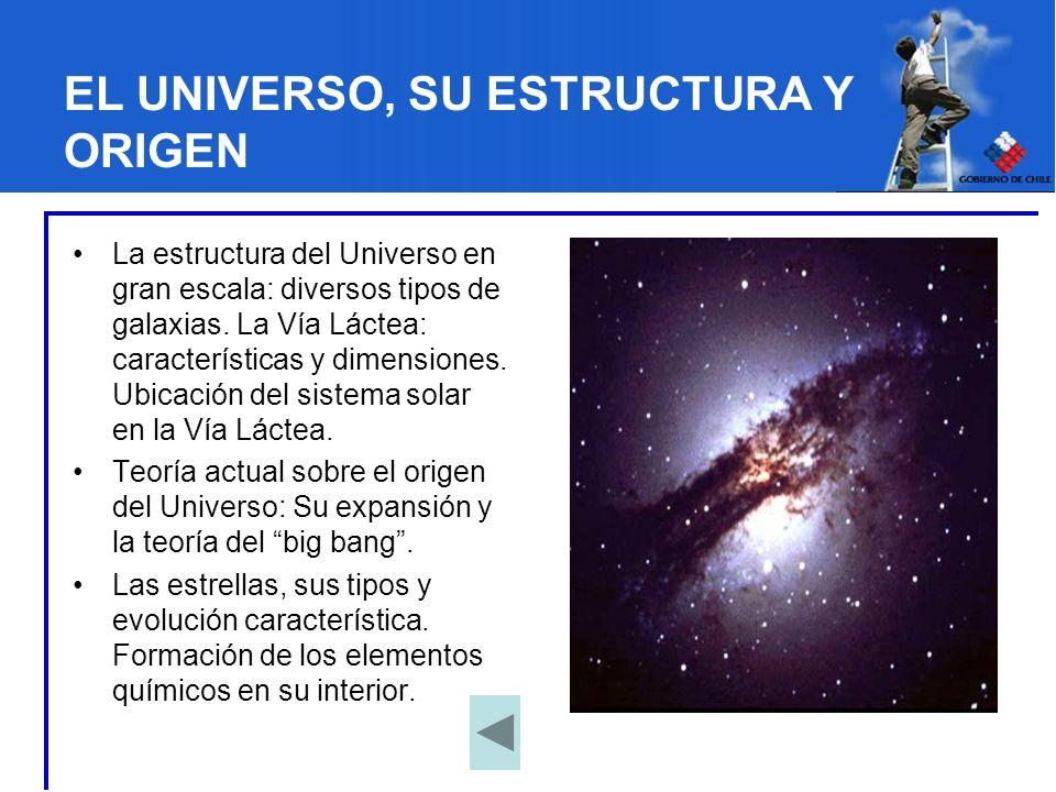 EL UNIVERSO, SU ESTRUCTURA Y ORIGEN La estructura del Universo en gran escala: diversos tipos de galaxias. La Vía Láctea: características y dimensione
