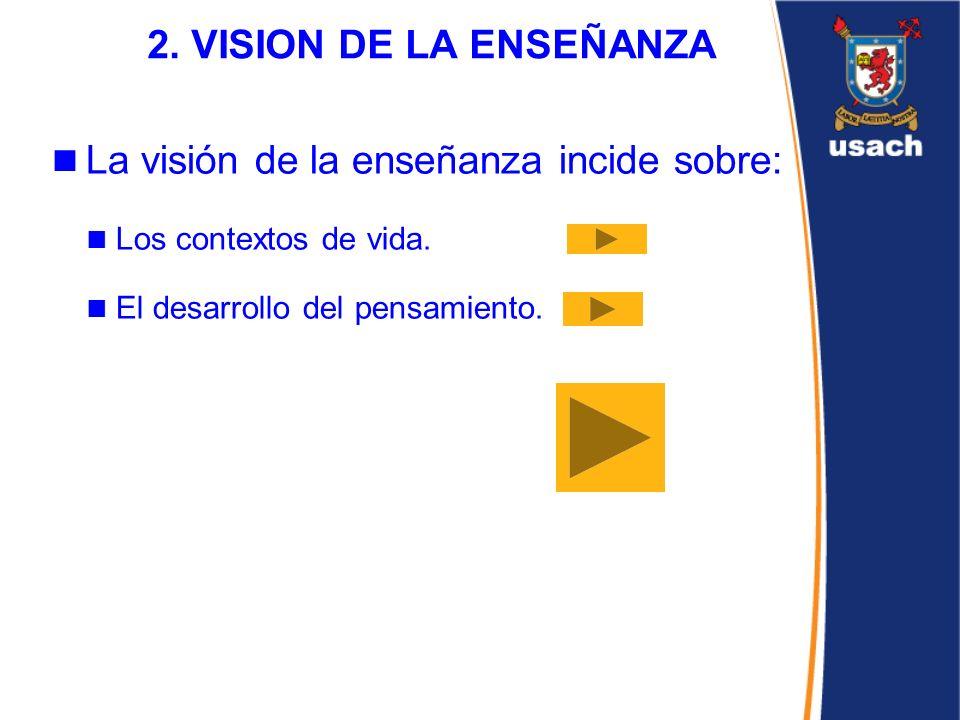 2. VISION DE LA ENSEÑANZA La visión de la enseñanza incide sobre: Los contextos de vida. El desarrollo del pensamiento.