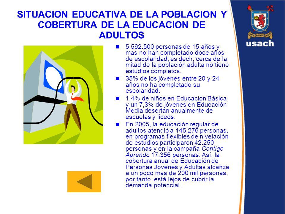 SITUACION EDUCATIVA DE LA POBLACION Y COBERTURA DE LA EDUCACION DE ADULTOS 5.592.500 personas de 15 años y mas no han completado doce años de escolari