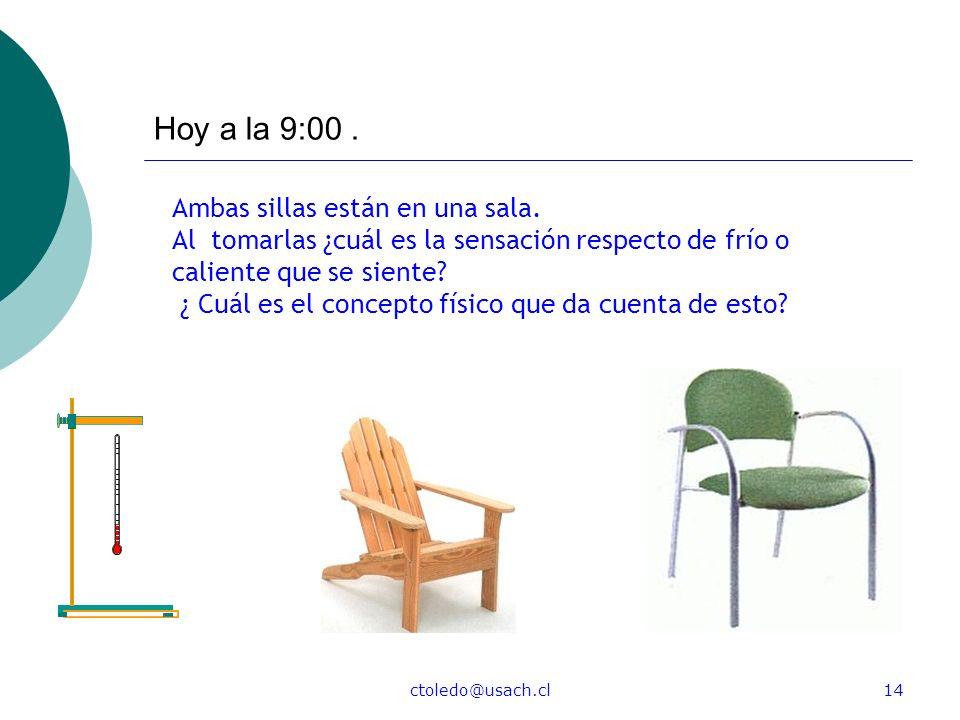 ctoledo@usach.cl14 Hoy a la 9:00. Ambas sillas están en una sala. Al tomarlas ¿cuál es la sensación respecto de frío o caliente que se siente? ¿ Cuál