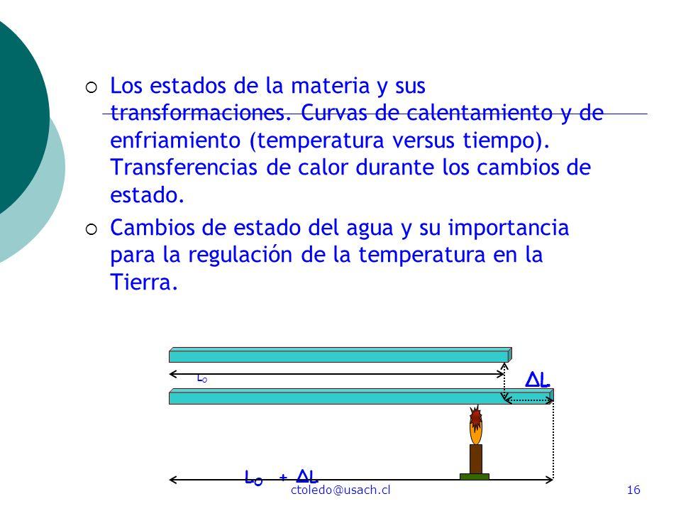 ctoledo@usach.cl16 Los estados de la materia y sus transformaciones. Curvas de calentamiento y de enfriamiento (temperatura versus tiempo). Transferen