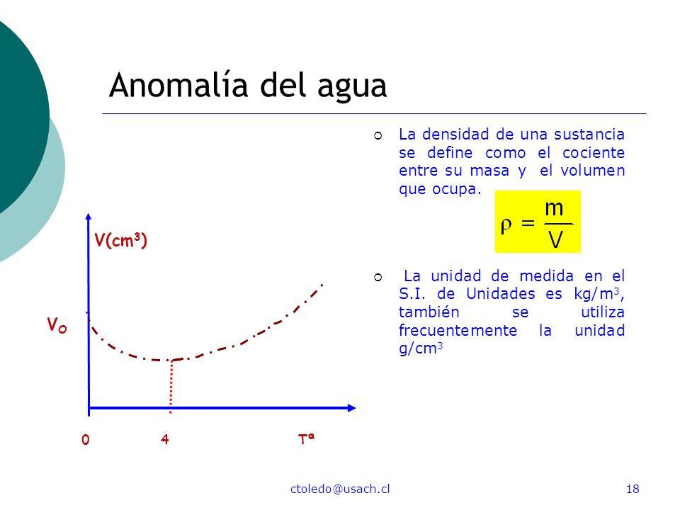 ctoledo@usach.cl18 Anomalía del agua La densidad de una sustancia se define como el cociente entre su masa y el volumen que ocupa. La unidad de medida