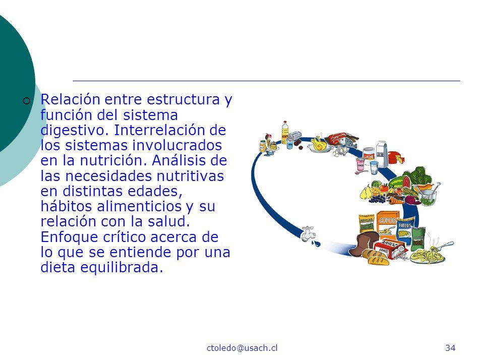 ctoledo@usach.cl34 Relación entre estructura y función del sistema digestivo. Interrelación de los sistemas involucrados en la nutrición. Análisis de