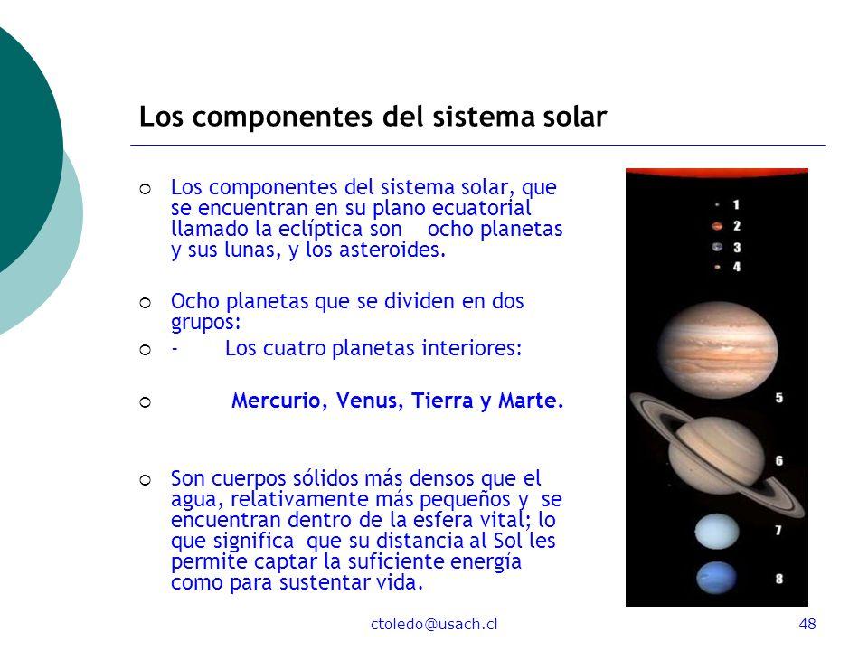 ctoledo@usach.cl48 Los componentes del sistema solar Los componentes del sistema solar, que se encuentran en su plano ecuatorial llamado la eclíptica