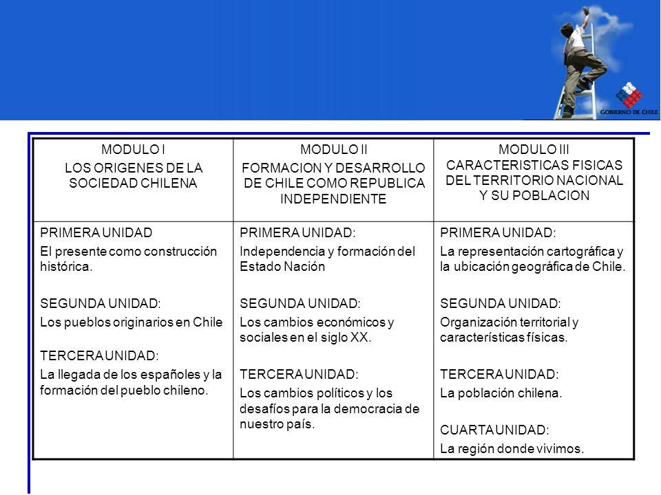 MODULO I LOS ORIGENES DE LA SOCIEDAD CHILENA MODULO II FORMACION Y DESARROLLO DE CHILE COMO REPUBLICA INDEPENDIENTE MODULO III CARACTERISTICAS FISICAS