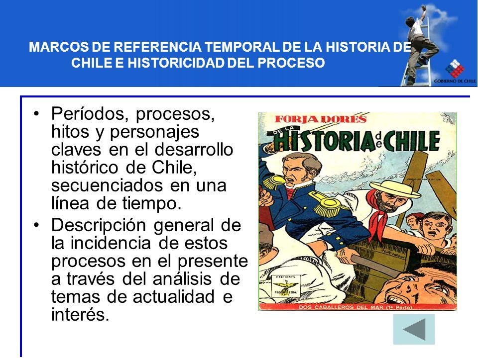 MARCOS DE REFERENCIA TEMPORAL DE LA HISTORIA DE CHILE E HISTORICIDAD DEL PROCESO Períodos, procesos, hitos y personajes claves en el desarrollo histór