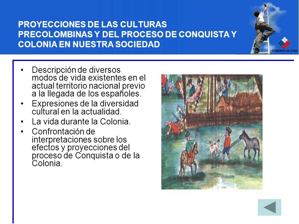 PROYECCIONES DE LAS CULTURAS PRECOLOMBINAS Y DEL PROCESO DE CONQUISTA Y COLONIA EN NUESTRA SOCIEDAD Descripción de diversos modos de vida existentes e