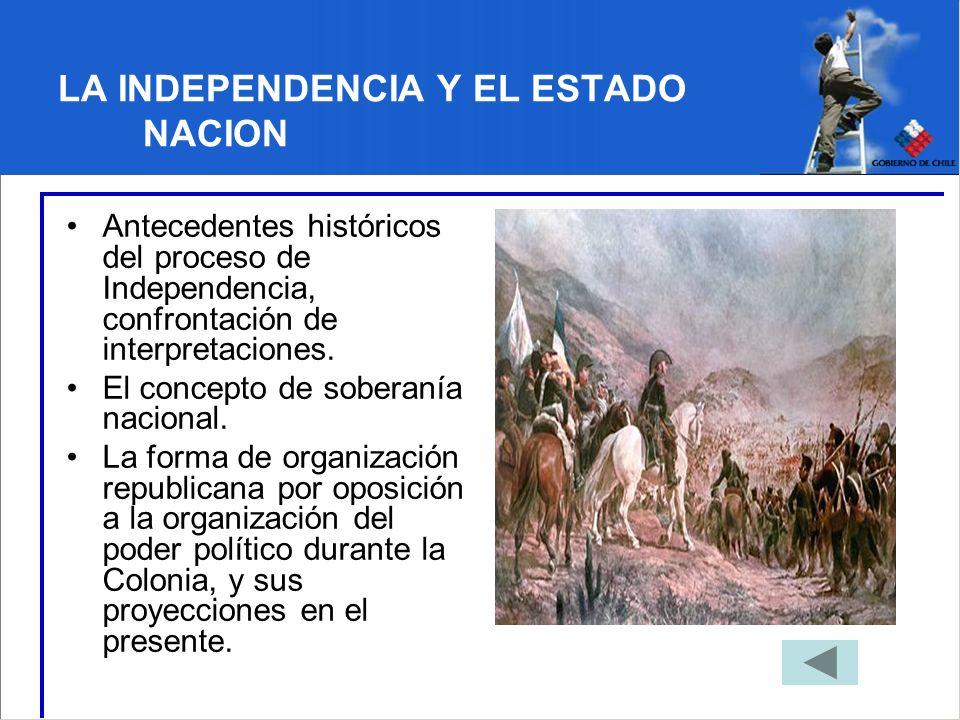 LA INDEPENDENCIA Y EL ESTADO NACION Antecedentes históricos del proceso de Independencia, confrontación de interpretaciones. El concepto de soberanía