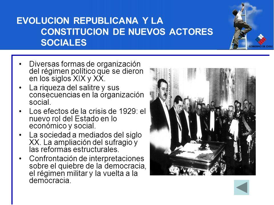 EVOLUCION REPUBLICANA Y LA CONSTITUCION DE NUEVOS ACTORES SOCIALES Diversas formas de organización del régimen político que se dieron en los siglos XI