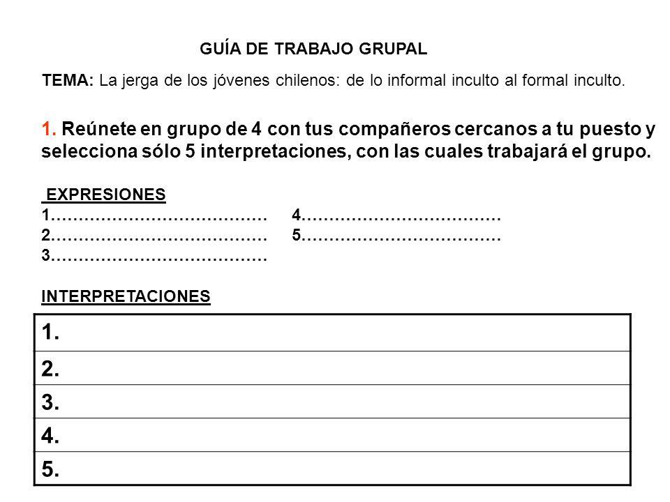 GUÍA DE TRABAJO GRUPAL TEMA: La jerga de los jóvenes chilenos: de lo informal inculto al formal inculto. 1. Reúnete en grupo de 4 con tus compañeros c