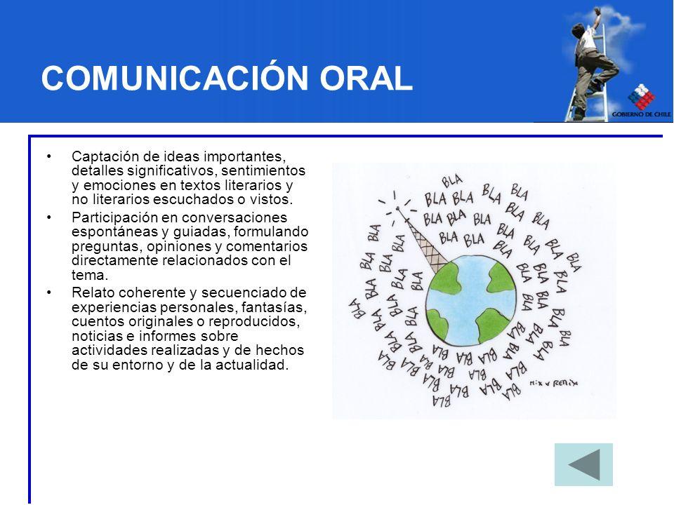 COMUNICACIÓN ORAL Captación de ideas importantes, detalles significativos, sentimientos y emociones en textos literarios y no literarios escuchados o vistos.