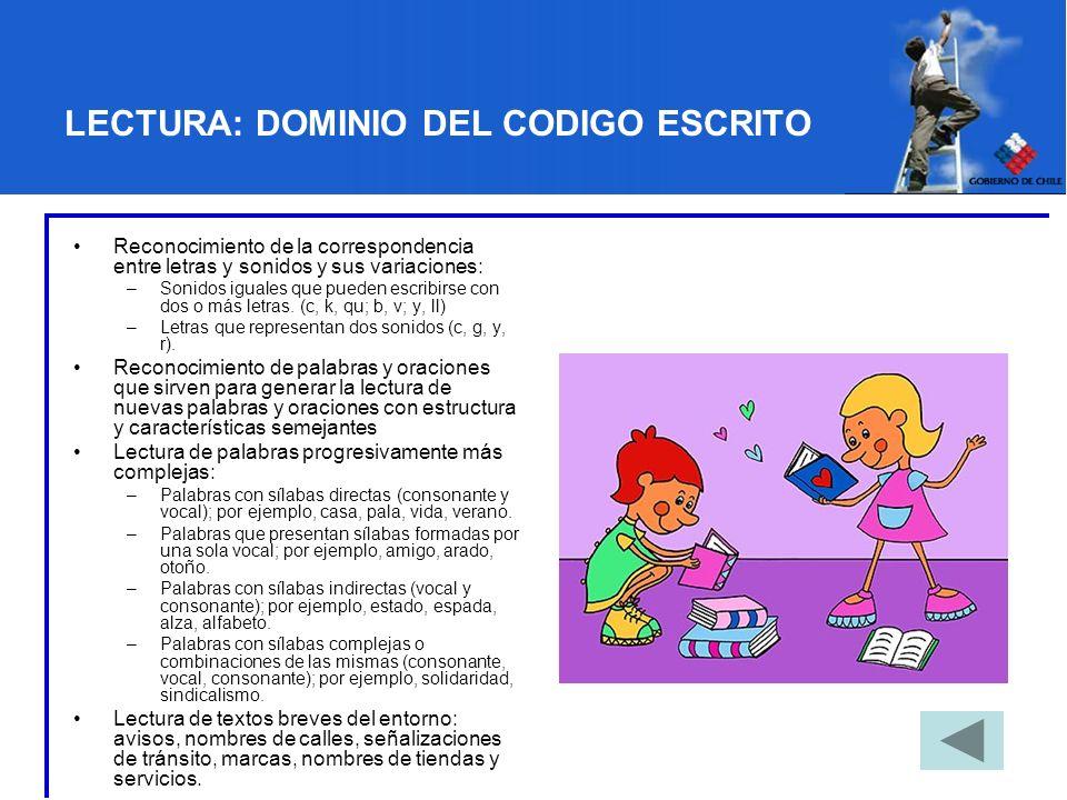 LECTURA: LECTURA COMPRENSIVA Reconocimiento de los propósitos que determinan la lectura de distintos textos, tales como: interactuar, informarse, aprender, entretenerse, elaborar o confeccionar objetos, convivir.