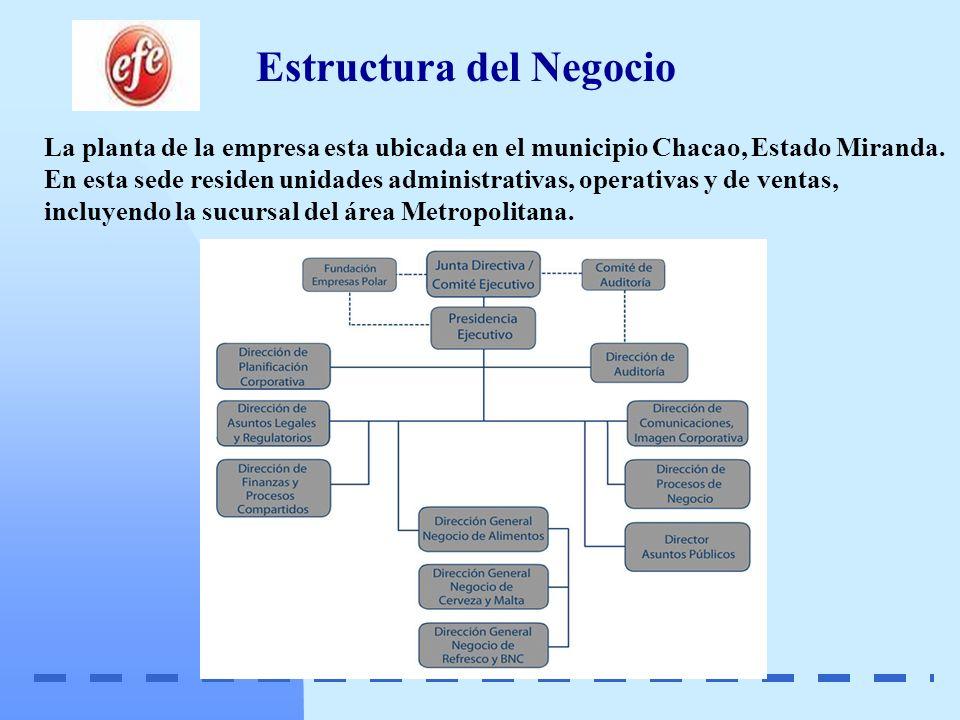 Estructura del Negocio La planta de la empresa esta ubicada en el municipio Chacao, Estado Miranda. En esta sede residen unidades administrativas, ope
