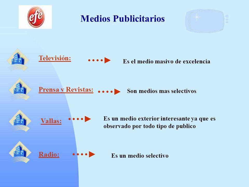 Medios Publicitarios Televisión: Prensa y Revistas: Vallas: Radio: Es el medio masivo de excelencia Son medios mas selectivos Es un medio exterior int