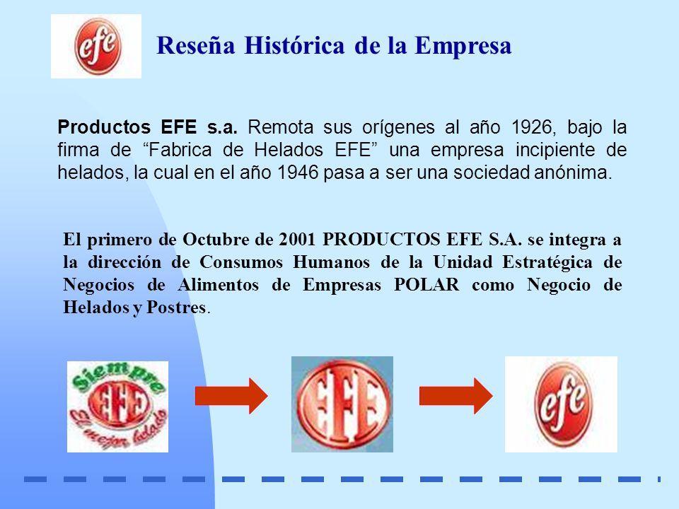 Reseña Histórica de la Empresa Productos EFE s.a. Remota sus orígenes al año 1926, bajo la firma de Fabrica de Helados EFE una empresa incipiente de h