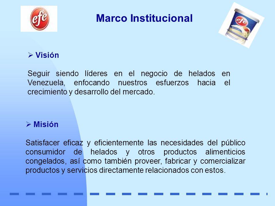 Marco Institucional Visión Seguir siendo líderes en el negocio de helados en Venezuela, enfocando nuestros esfuerzos hacia el crecimiento y desarrollo