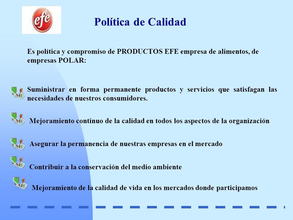 Política de Calidad Suministrar en forma permanente productos y servicios que satisfagan las necesidades de nuestros consumidores. Asegurar la permane