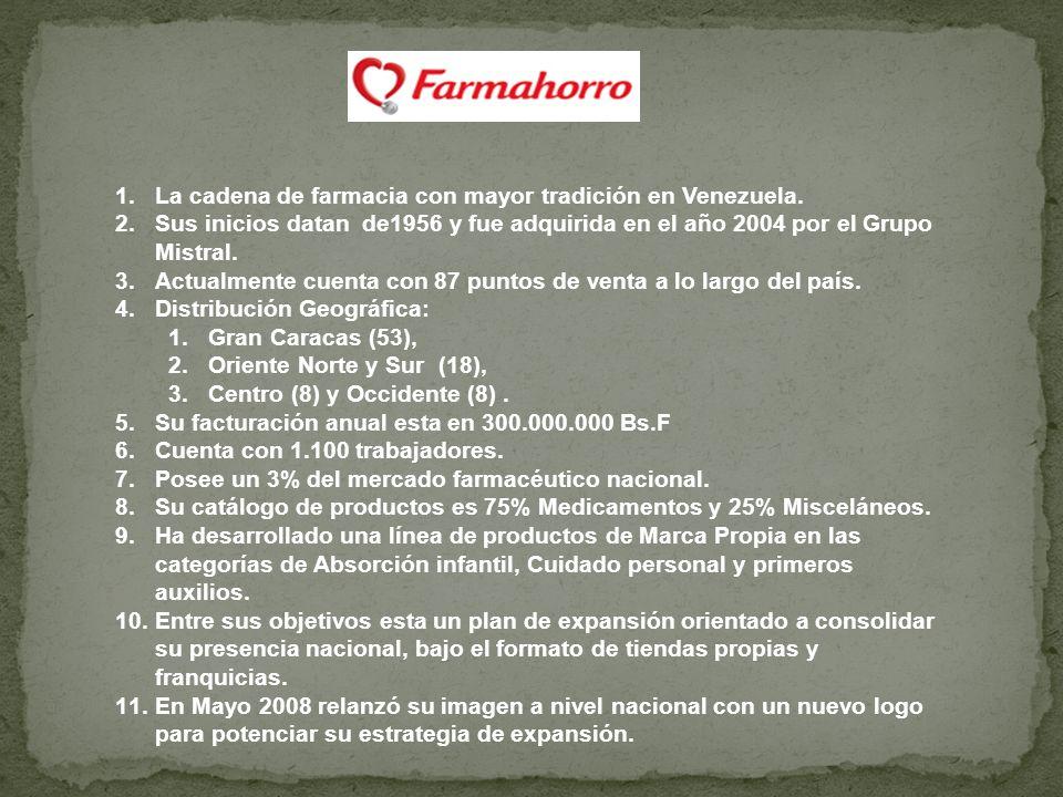 1.La cadena de farmacia con mayor tradición en Venezuela. 2.Sus inicios datan de1956 y fue adquirida en el año 2004 por el Grupo Mistral. 3.Actualment