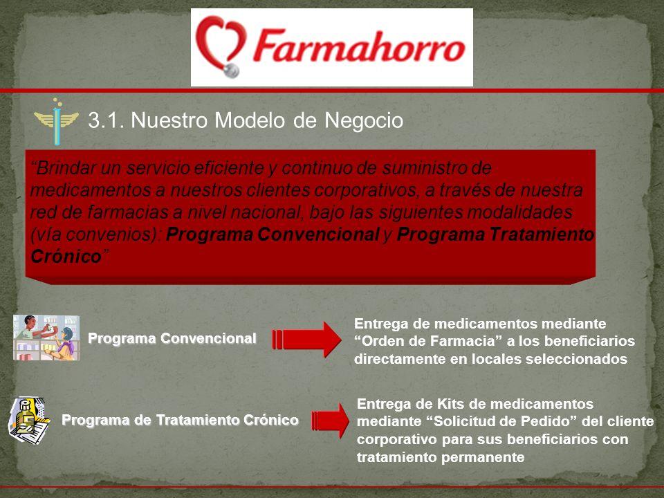 3.1. Nuestro Modelo de Negocio Brindar un servicio eficiente y continuo de suministro de medicamentos a nuestros clientes corporativos, a través de nu