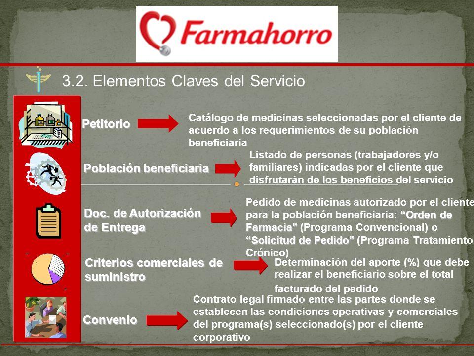 3.2. Elementos Claves del Servicio Petitorio Catálogo de medicinas seleccionadas por el cliente de acuerdo a los requerimientos de su población benefi