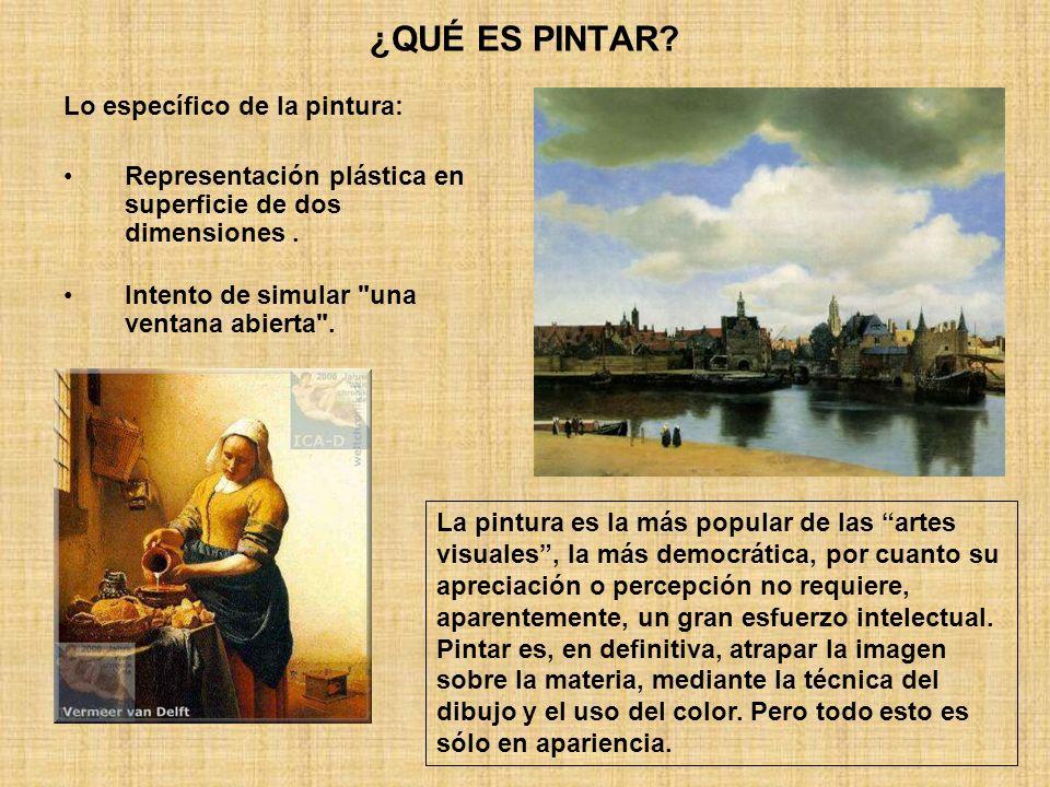 LOS ASPECTOS MATERIALES DE LA PINTURA: LA MATERIA PICTÓRICA Soporte: muro, lienzo, madera, papel, etc.