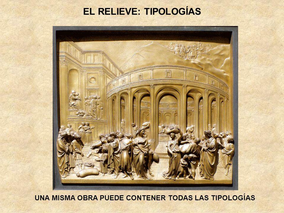 EL RELIEVE: TIPOLOGÍAS UNA MISMA OBRA PUEDE CONTENER TODAS LAS TIPOLOGÍAS