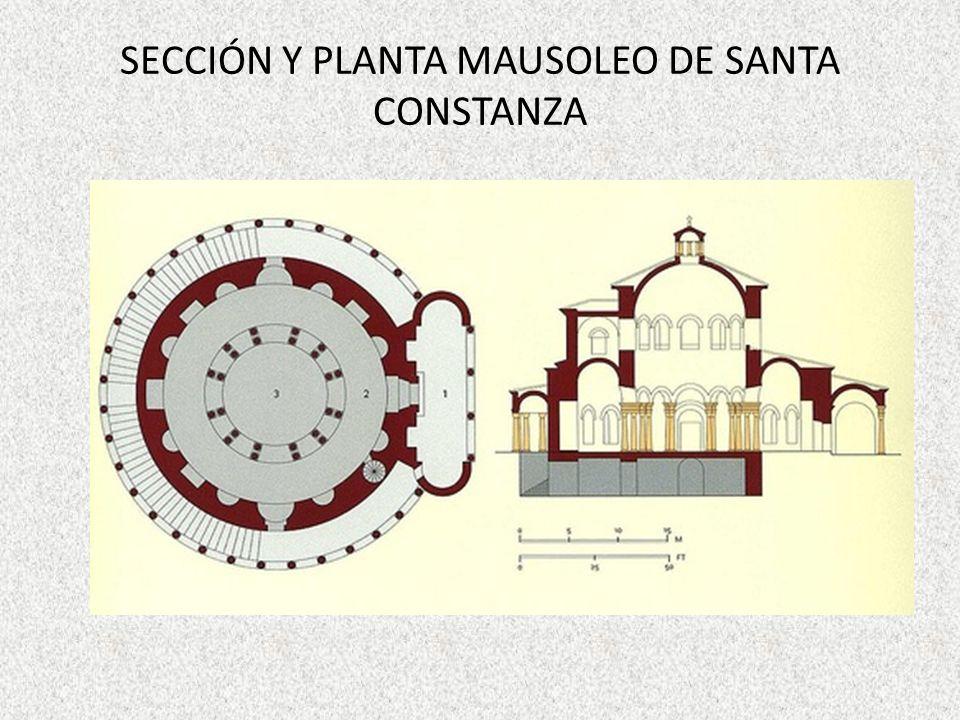 SECCIÓN Y PLANTA MAUSOLEO DE SANTA CONSTANZA
