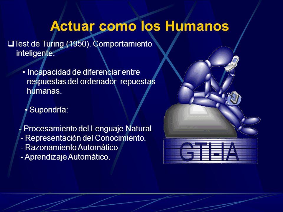 Actuar como los Humanos Test de Turing (1950). Comportamiento inteligente. Incapacidad de diferenciar entre respuestas del ordenador repuestas humanas