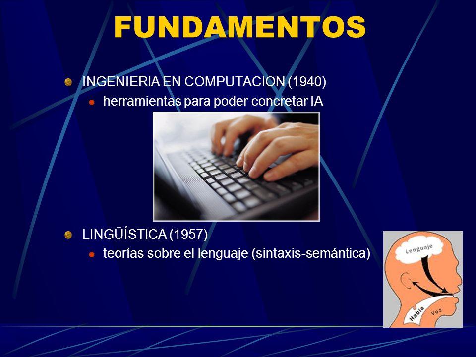 FUNDAMENTOS INGENIERIA EN COMPUTACION (1940) herramientas para poder concretar IA LINGÜÍSTICA (1957) teorías sobre el lenguaje (sintaxis-semántica)