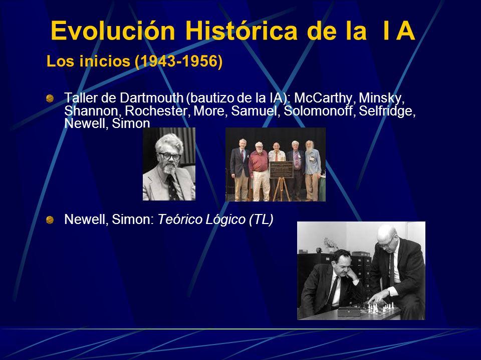 Los inicios (1943-1956) Taller de Dartmouth (bautizo de la IA): McCarthy, Minsky, Shannon, Rochester, More, Samuel, Solomonoff, Selfridge, Newell, Sim