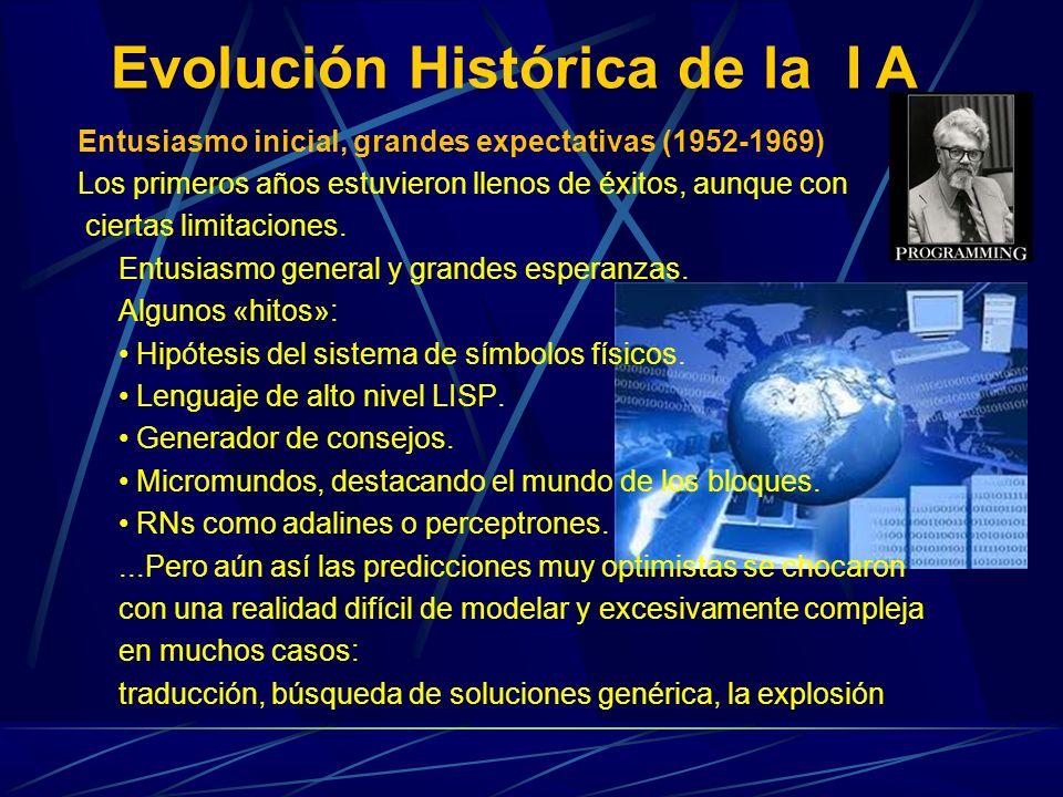 Evolución Histórica de la I A Los sistemas basados en el conocimiento 1966-1973) Hasta este momento la investigacion en IA estaba centrada en el desarrollo de mecanismos de busqueda de proposito general métodos débiles.