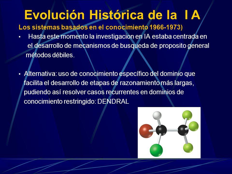 Evolución Histórica de la I A Los sistemas basados en el conocimiento 1966-1973) Hasta este momento la investigacion en IA estaba centrada en el desar