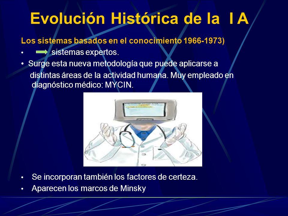 Evolución Histórica de la I A Los sistemas basados en el conocimiento 1966-1973) sistemas expertos. Surge esta nueva metodología que puede aplicarse a